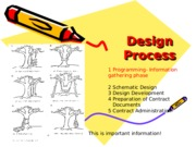 Lecture 2 Design Process and programming 3400
