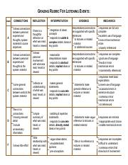 Rubric Listening Events WITH CHECK BOXES.pdf