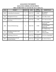 MBA July 2014-16 Batch, Semester II, Marketing B Schedule