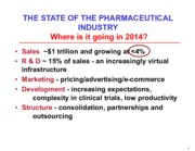 PHARMACEUTICAL INDUSTRY notes