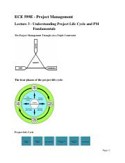 Lecture Three - Understanding Project Life Cycle and PM Fundamentals-2