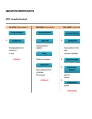 ACC 309 Final Project Workbook- Stangl.xlsx