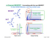 MOS Capacitors I notes