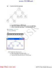 Data Structures - CS301 Fall 2009 Assignment 05 Solution.pdf