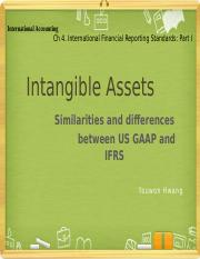 International ACCT-Intangible Assets.pptx
