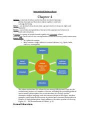 International Business Notes Chapter 4.docx