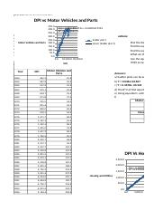 ECO 500 Excel Assignment One (1).xlsx