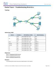 4.4.2.10 Packet Tracer - Troubleshooting IPv6 ACLs.docx