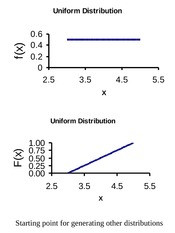 _7_Distributions