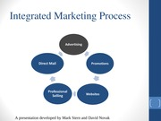Integrated Marketing Promoton-Advertising