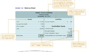 3024 example of balance sheet