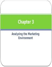 FHBM1124_Marketing_Chapter_3-Marketing_Environment.pptx