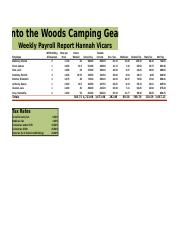 Lab 3-2 Into the Woods Weekly Payroll Report Complete