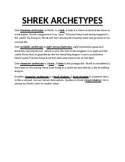 SHREK ARCHETYPES