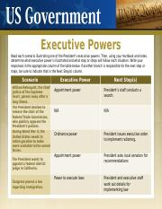 3.23 Executive Powers.pptx
