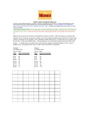 Jack_Snavely_-_Activity_3-7-3A_WaWa_Coffee_and_Market_Efficiency_-_1145618