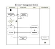 inventory_management_system___new_page