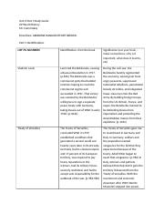 Unit 6 Part I Study Guide(1)