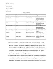 computer easy essay for ielts