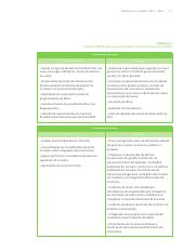 Analise Ambiental SWOT