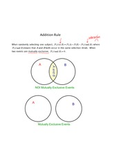 addition rule notes