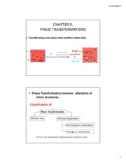 CHAPTER-9-Phase Transformations