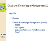 w4_3_Data Knowledge Mgmt 2_Sp12