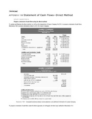 Statement of Cash Flows�Direct Method