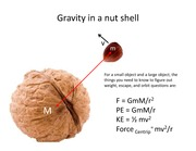 Gravity in a nut shell
