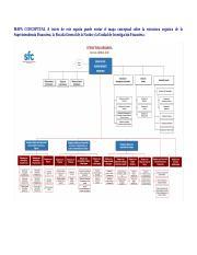 Mapa Conceptual Estructuras Organicas Pdf Mapa Conceptual