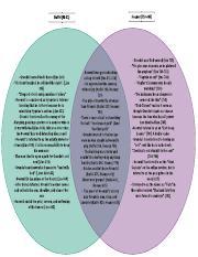 Sleep disorder literature review