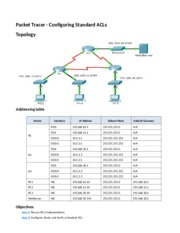 9.2.1.10 Packet Tracer Configuring Standard ACLs Instructions
