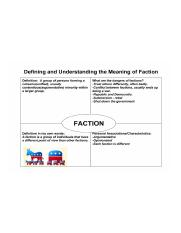Copy of U1: Faction Graphic Organizer.jpeg