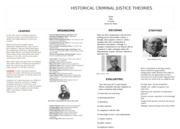 CJA 444 - Week 5 - Learning Team - Historical Criminal Justice Theories Timeline Poster