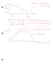 Lecture 2.1 notes c