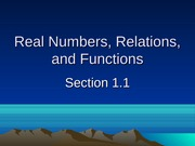 1.1 Real Numbers, Relations, and Functions