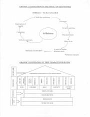 Character_Building_Diagram.pdf