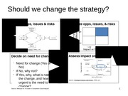 Should we change the strategy questions