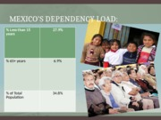 Mexico's dependency load