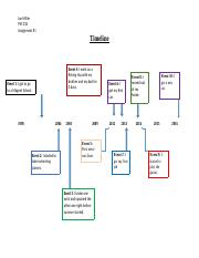 Timeline assignment 1.docx