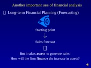 FIN4414_Financial Analysis & Planning_1_001
