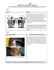 HUM 7-4-1 WORKSHEET.docx