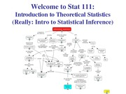 Unit 01 -  Intro to Inference - 1 per page