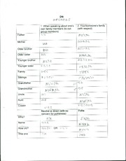 Japanese1_family_worksheet