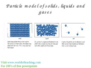 Particle model conduction