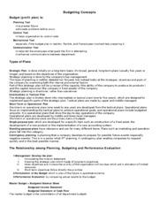 level 2 cfa topics for argumentative essays