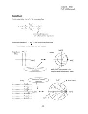 RFIC_Lecture_Note_No5_p64-p75 (Smith chart, S-parameter)