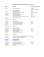 BSC 242 LECTURE SCHEDULE spring 2015.doc