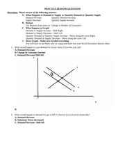 Practice Demand Questions