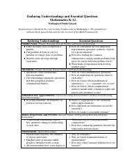 Math_K_12_Enduring_Understandings_and_Essential_Questions